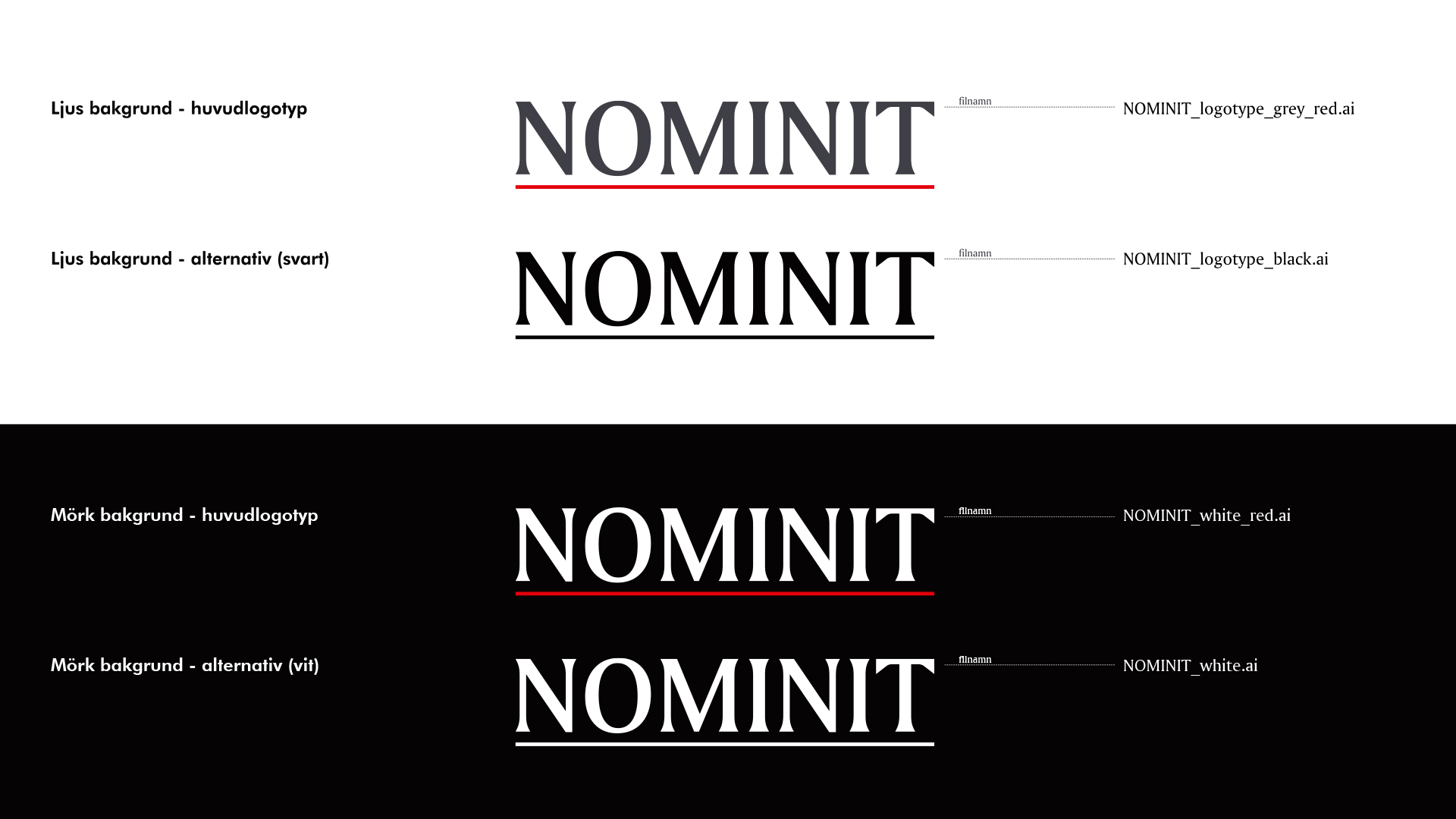 NOMINIT Manual